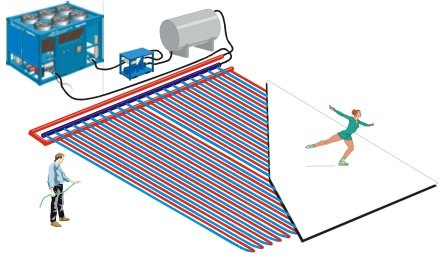 Illustration of Refrigerated Backyard Ice Rink with Chiller and Piping