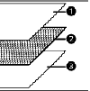 Plastic Rink Tarp Layers